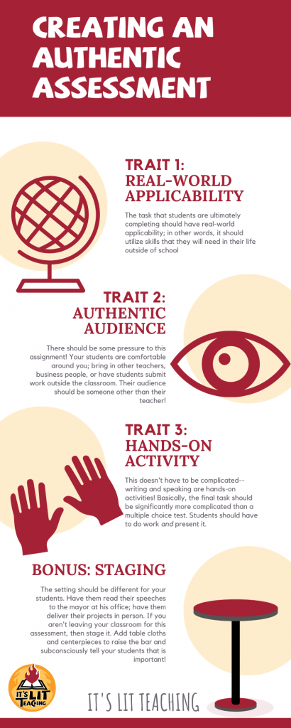 Authentic Assessment Infographic