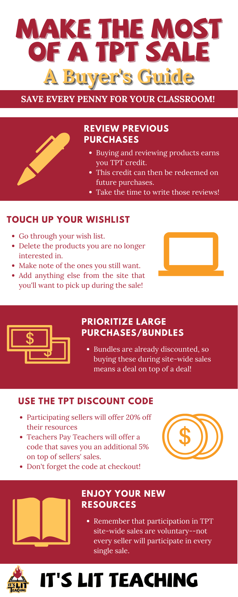 Make the Most of a TPT Sale Infographic